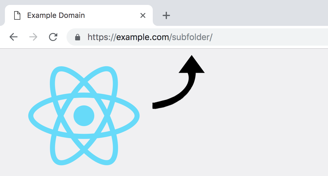 An elegant solution of deploying React app into a